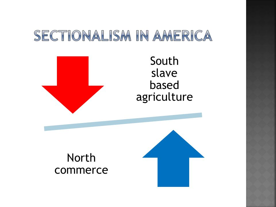 Sectionalism in America