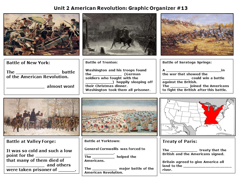 Unit 2 American Revolution: Graphic Organizer #13