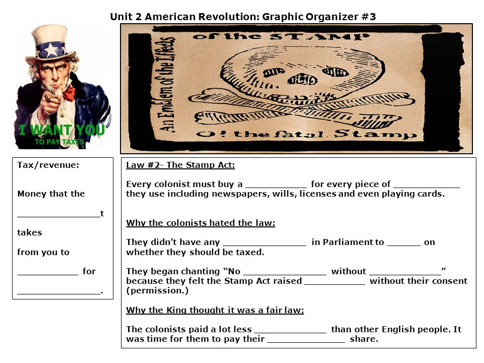 Unit 2 American Revolution: Graphic Organizer #3