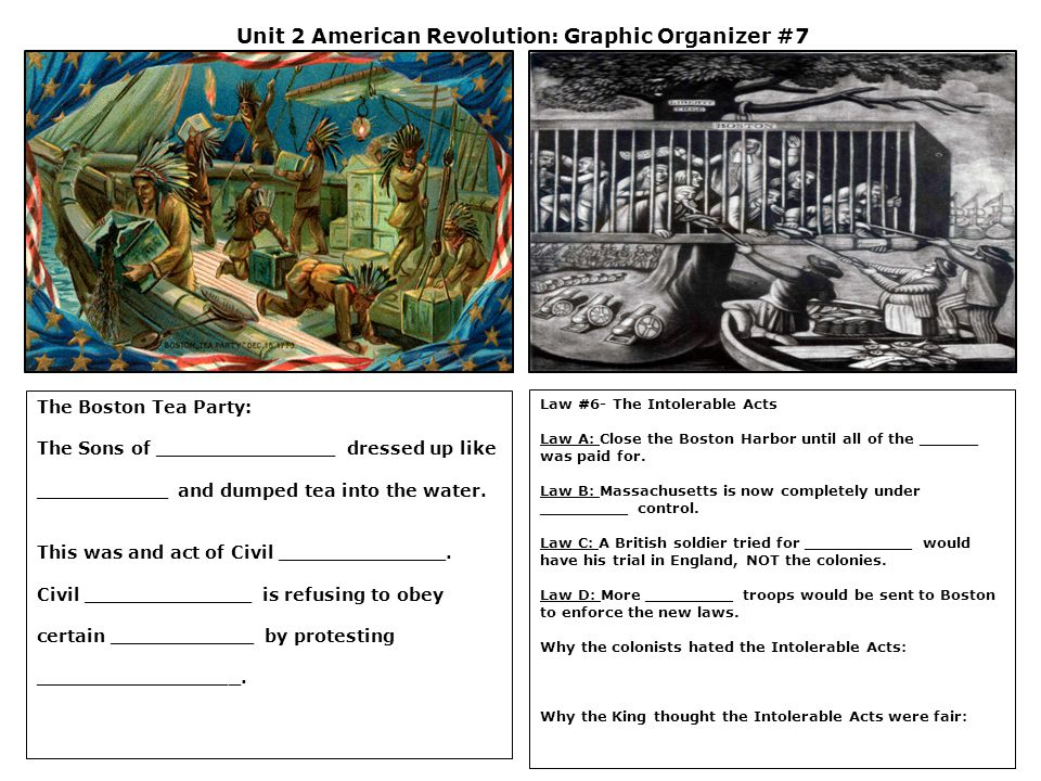 Unit 2 American Revolution: Graphic Organizer #7