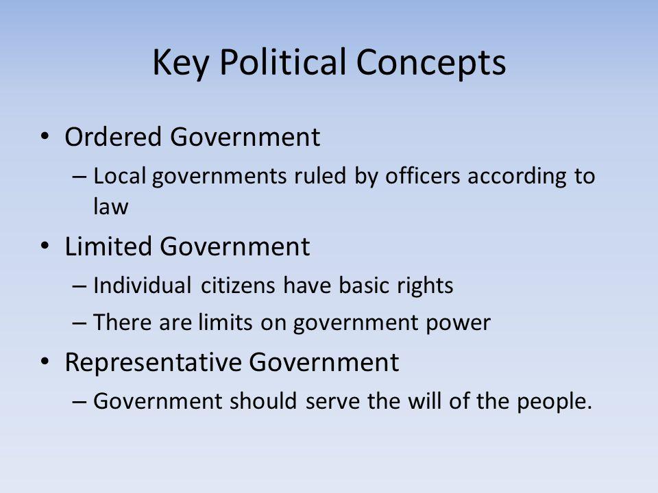 Key Political Concepts