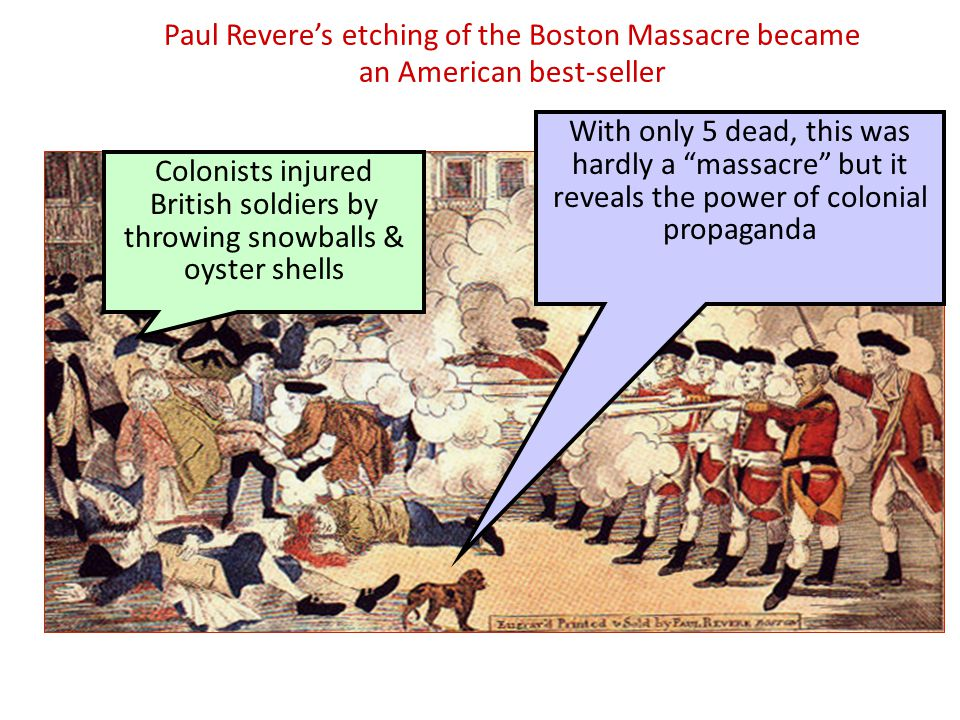 Paul Revere's etching of the Boston Massacre became