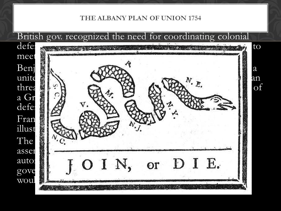 The Albany Plan of Union 1754