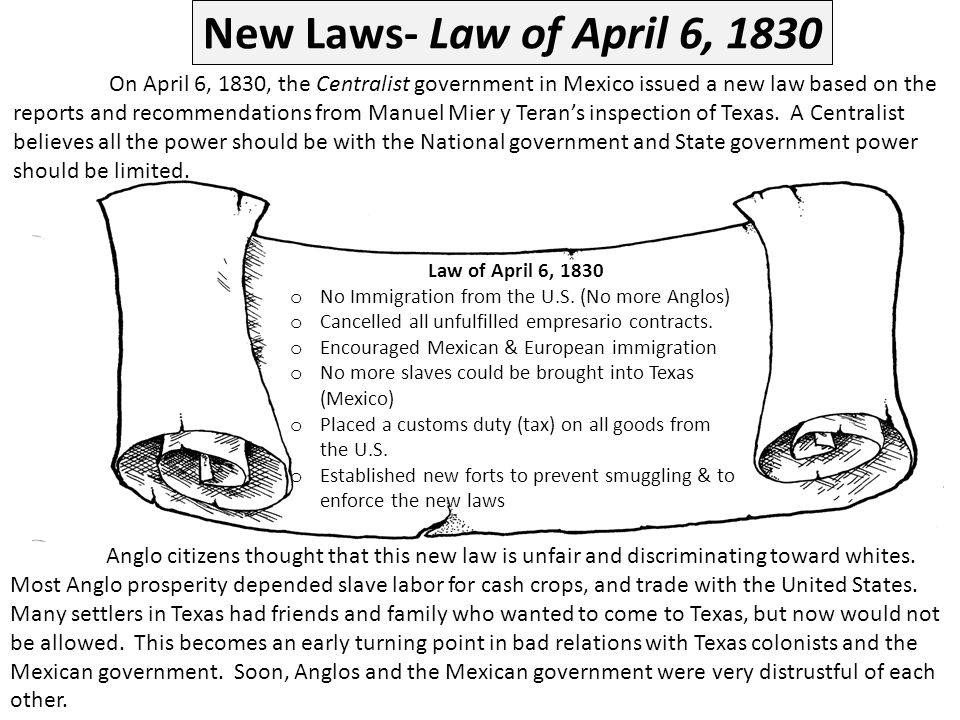 New Laws- Law of April 6, 1830