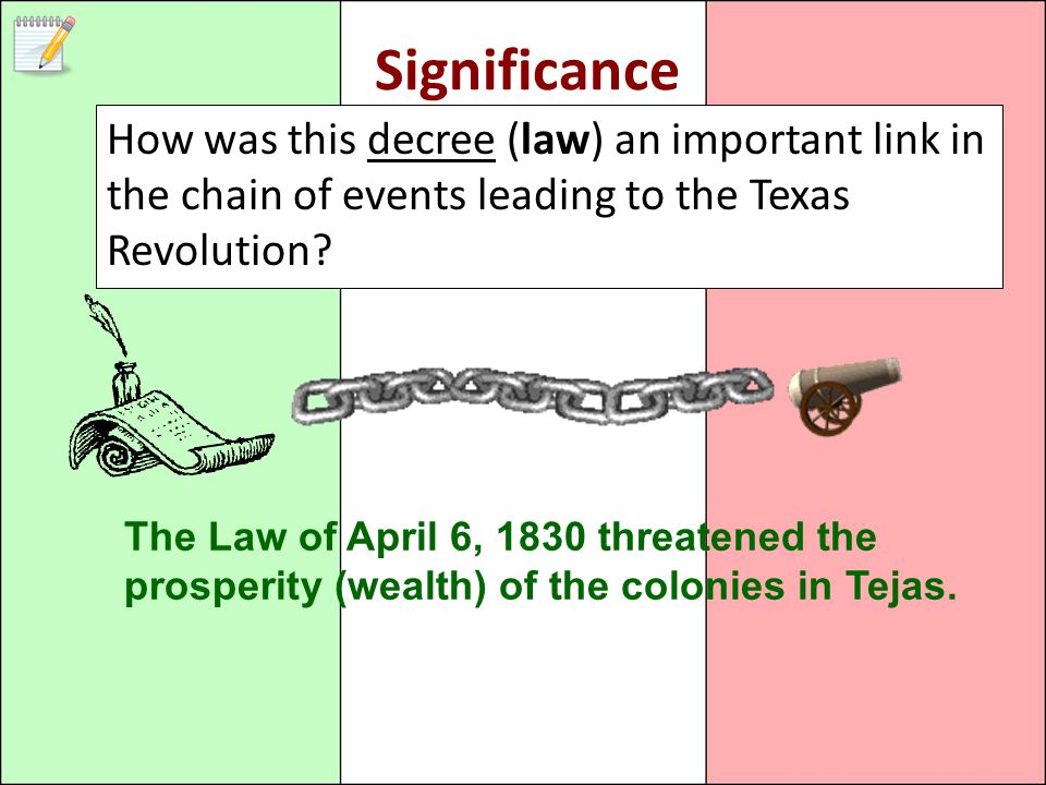 Significance How was this decree (law) an important link in the chain of events leading to the Texas Revolution