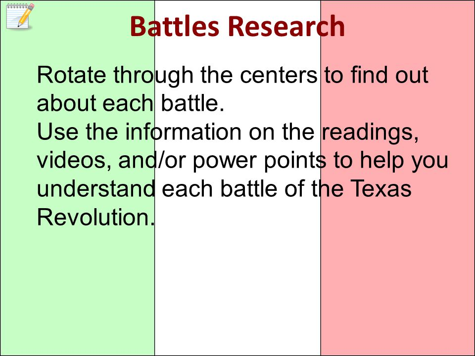 Battles Research Rotate through the centers to find out about each battle.