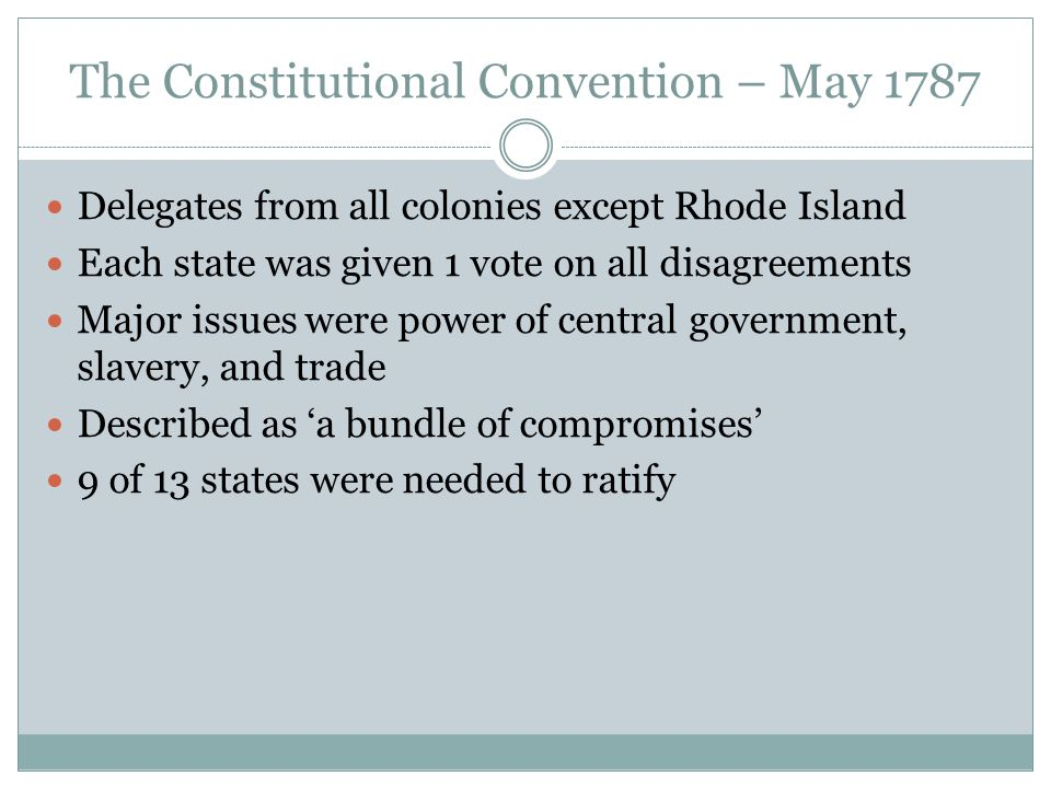 The Constitutional Convention – May 1787