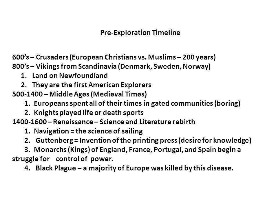 Pre-Exploration Timeline