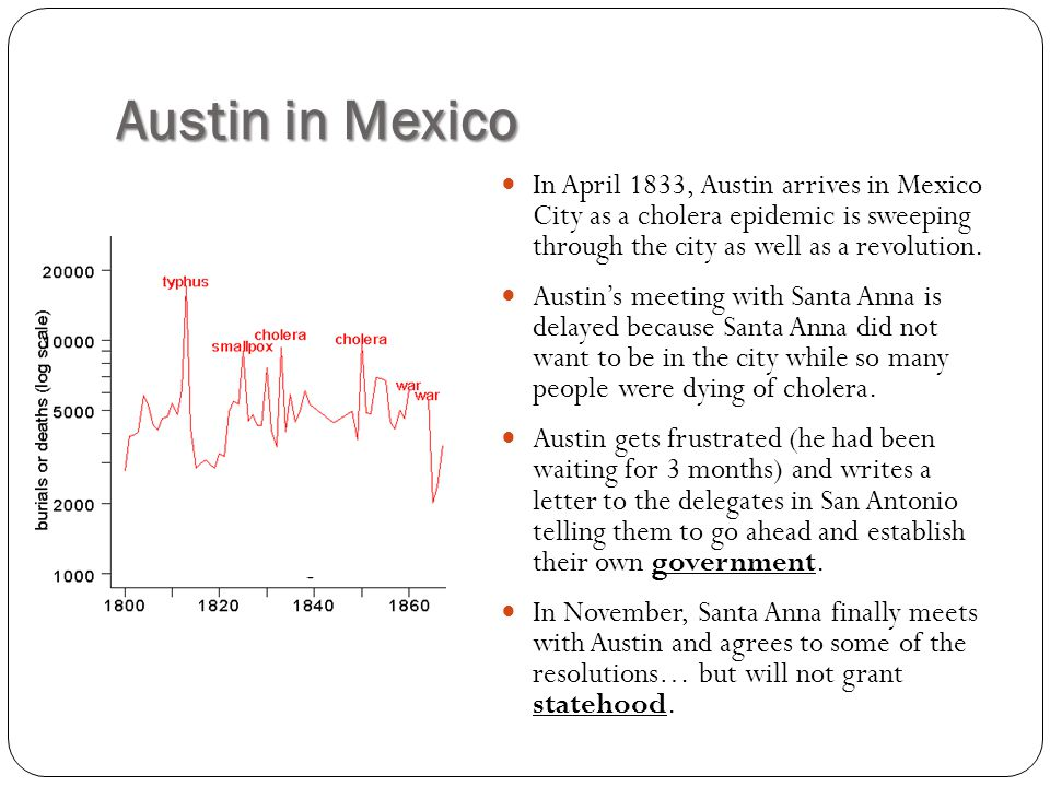 Austin in Mexico In April 1833, Austin arrives in Mexico City as a cholera epidemic is sweeping through the city as well as a revolution.