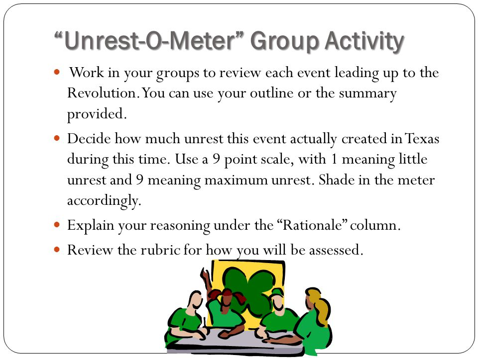 Unrest-O-Meter Group Activity