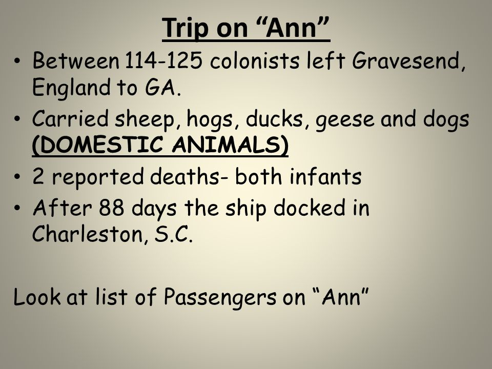 Trip on Ann Between 114-125 colonists left Gravesend, England to GA.