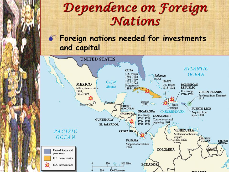 Dependence on Foreign Nations