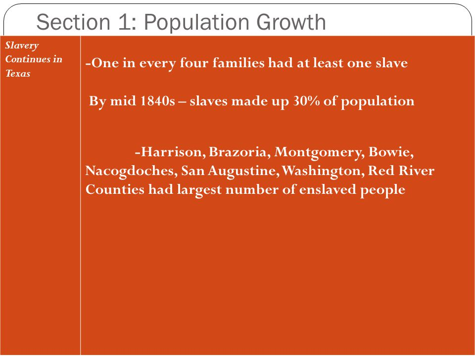 Section 1: Population Growth
