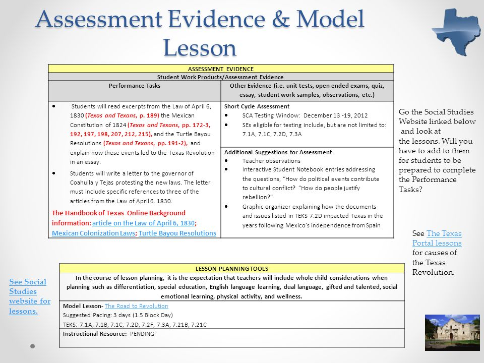 Assessment Evidence & Model Lesson