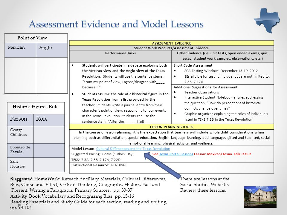 Assessment Evidence and Model Lessons