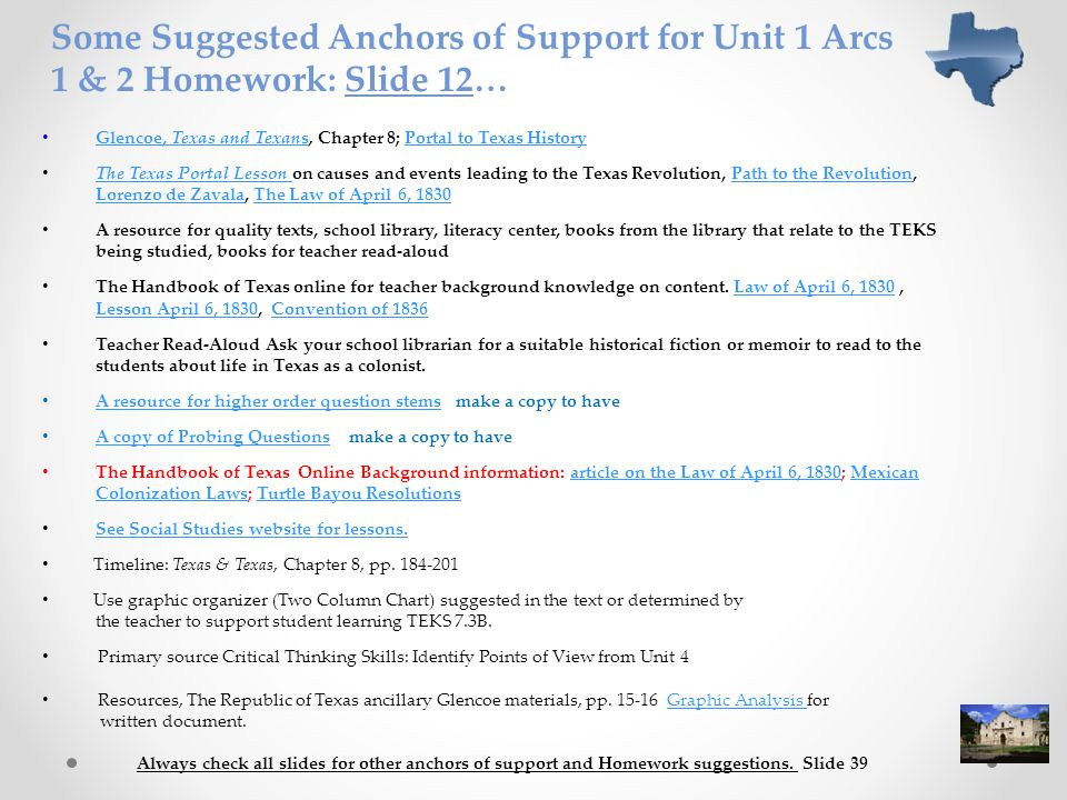 Some Suggested Anchors of Support for Unit 1 Arcs 1 & 2 Homework: Slide 12…