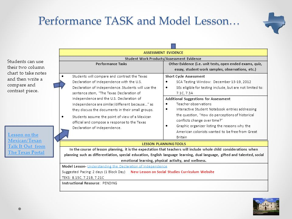 Performance TASK and Model Lesson…