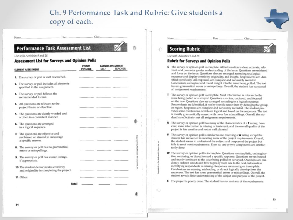 Ch. 9 Performance Task and Rubric: Give students a copy of each.