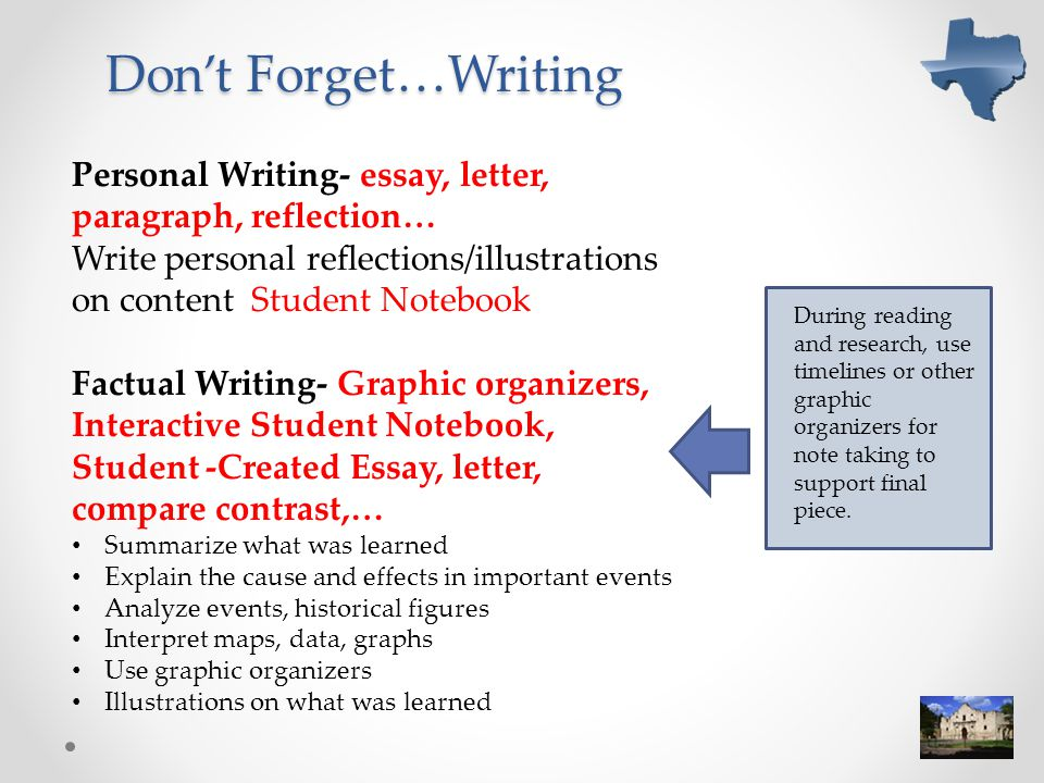 Don't Forget…Writing Personal Writing- essay, letter, paragraph, reflection… Write personal reflections/illustrations on content Student Notebook.