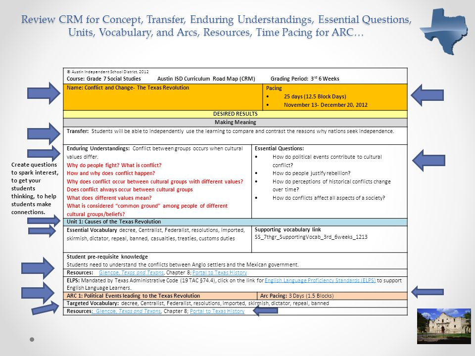 Review CRM for Concept, Transfer, Enduring Understandings, Essential Questions, Units, Vocabulary, and Arcs, Resources, Time Pacing for ARC…