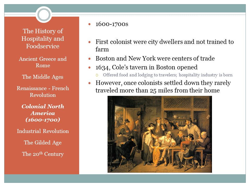 The History of Hospitality and Foodservice