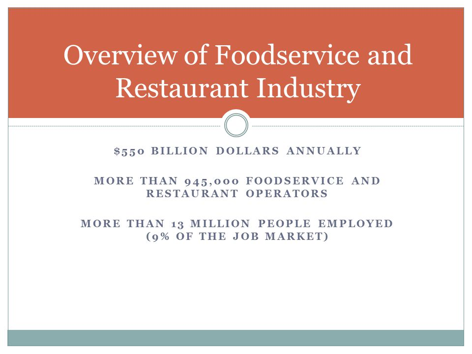 Overview of Foodservice and Restaurant Industry