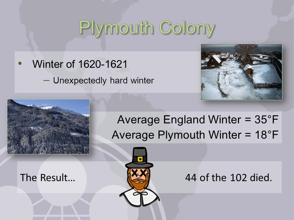 Plymouth Colony Winter of 1620-1621. Unexpectedly hard winter. Average England Winter = 35°F Average Plymouth Winter = 18°F