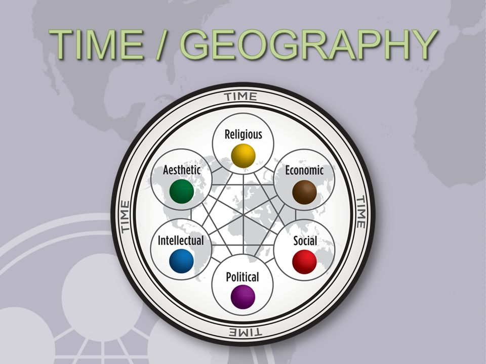 TIME / GEOGRAPHY