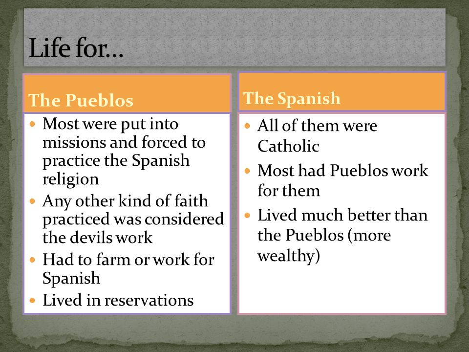 Life for… The Pueblos The Spanish