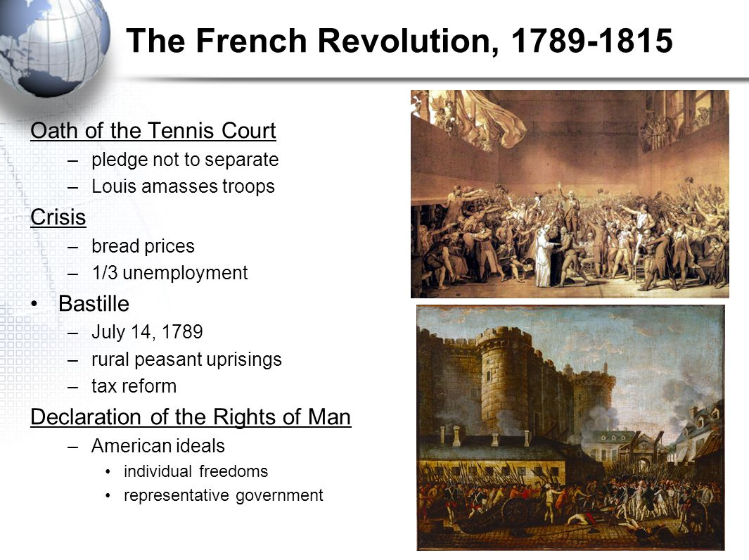 The French Revolution, 1789-1815