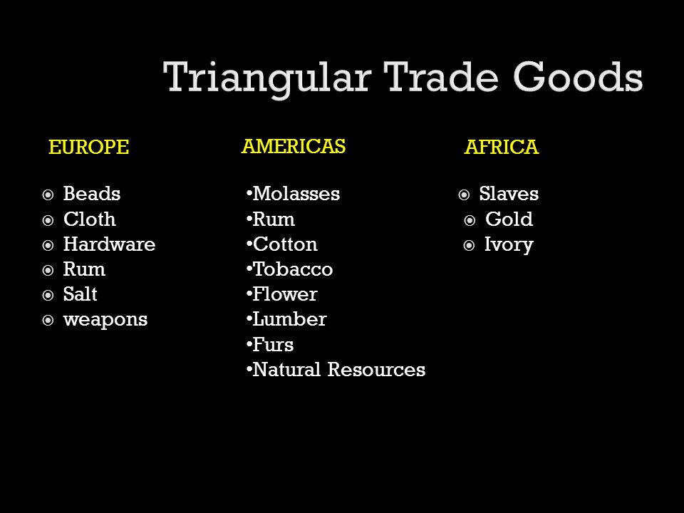 Triangular Trade Goods