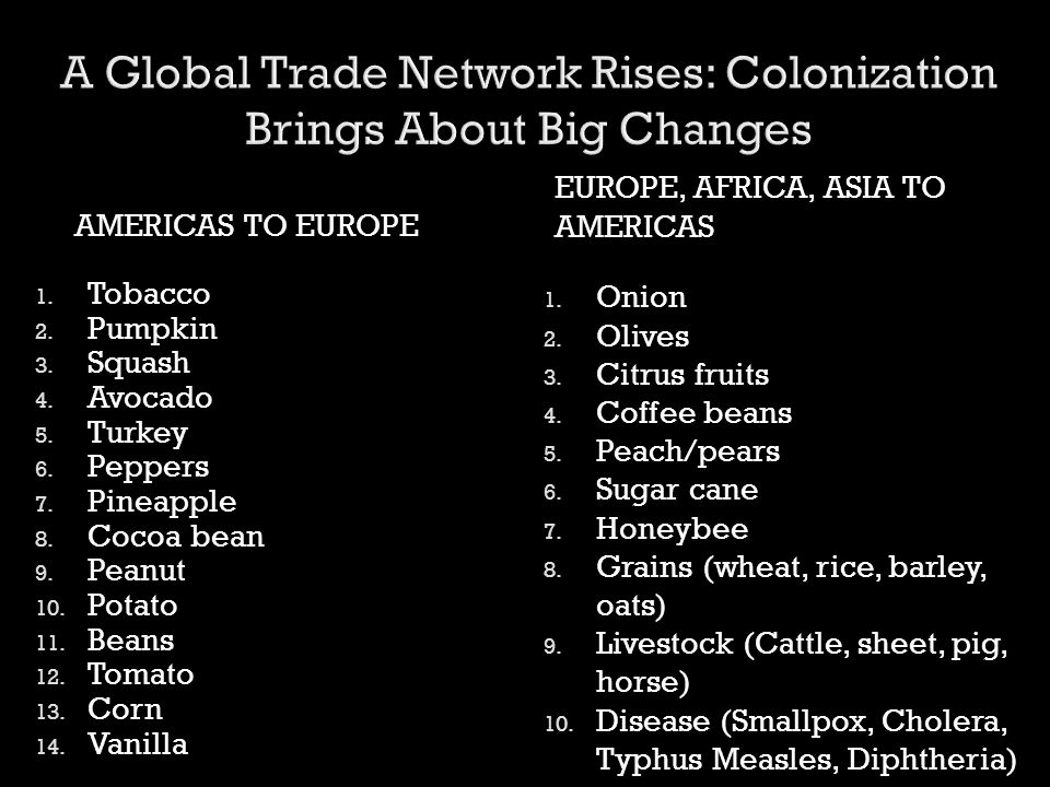 A Global Trade Network Rises: Colonization Brings About Big Changes