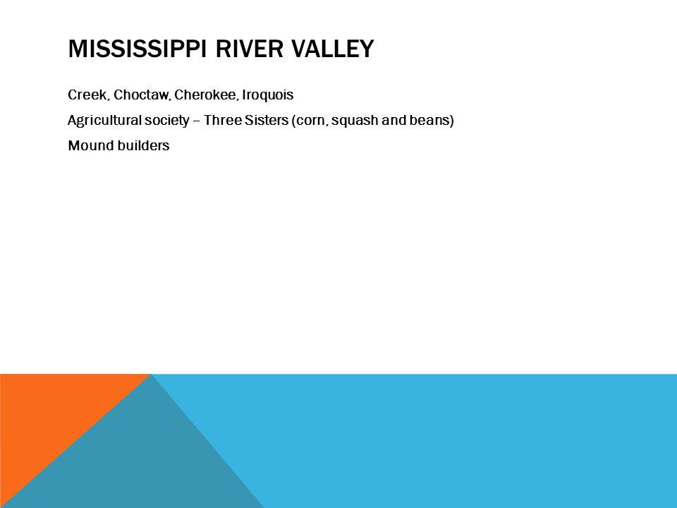 Mississippi River Valley