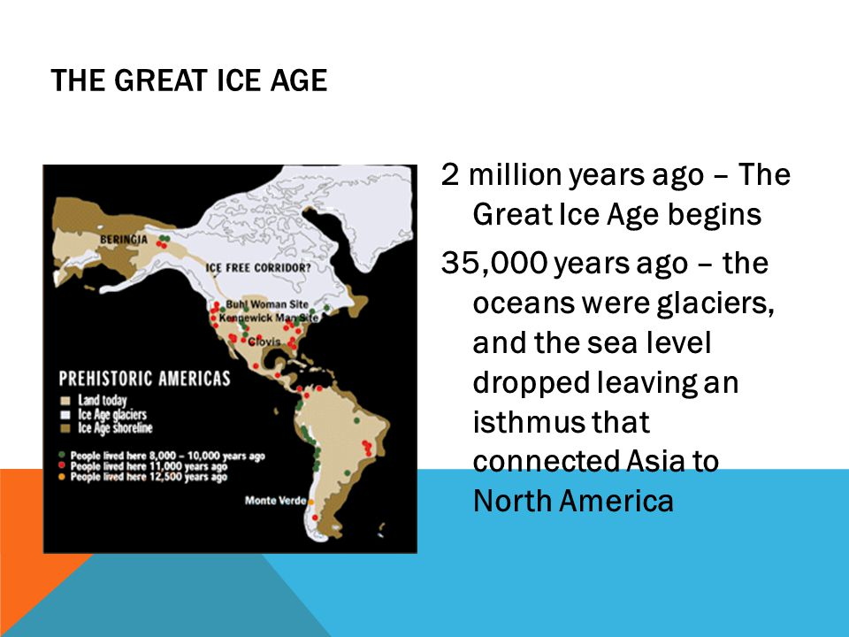 The Great Ice Age 2 million years ago – The Great Ice Age begins.