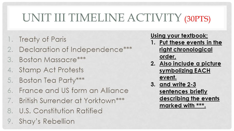 Unit III Timeline Activity (30pts)