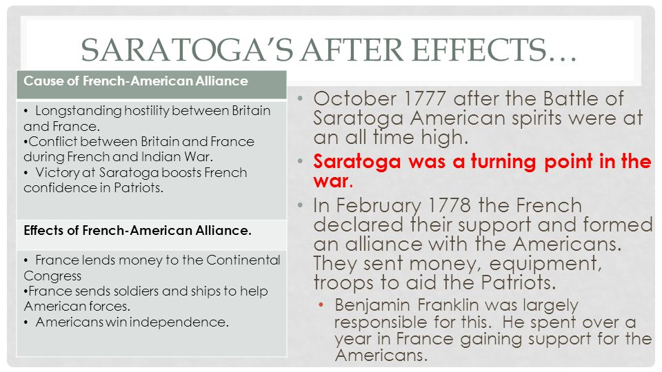 Saratoga's after effects…