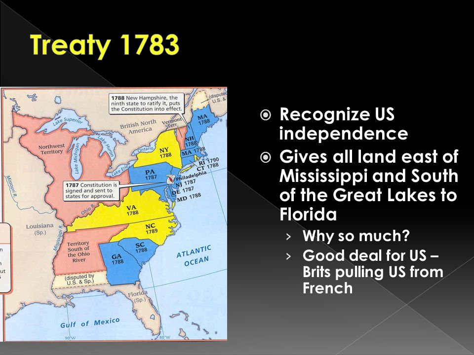 Treaty 1783 Recognize US independence