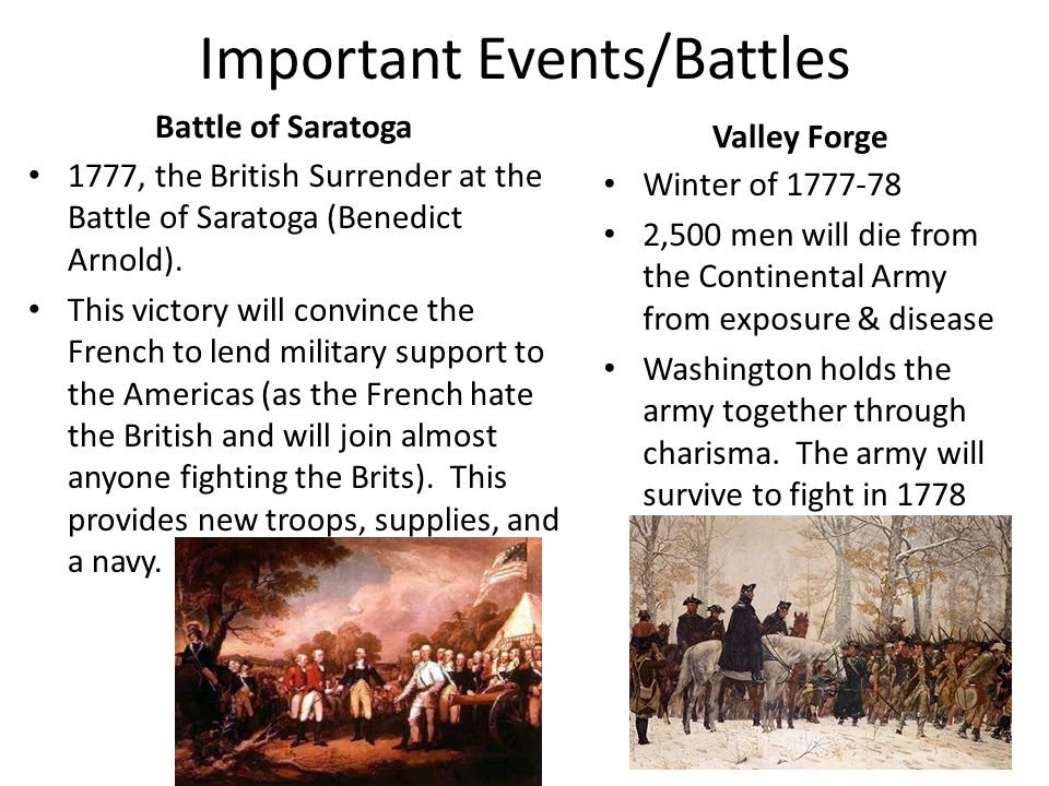 Important Events/Battles