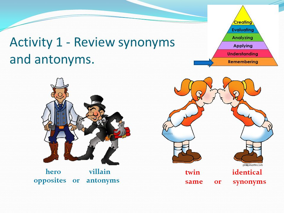 Activity 1 - Review synonyms and antonyms.