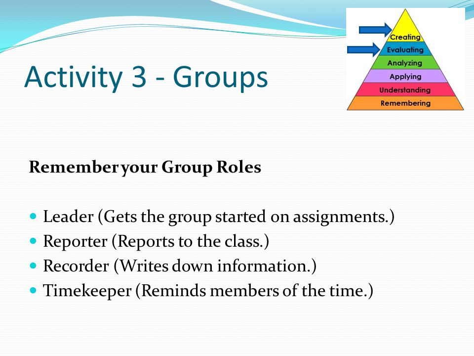 Activity 3 - Groups Remember your Group Roles