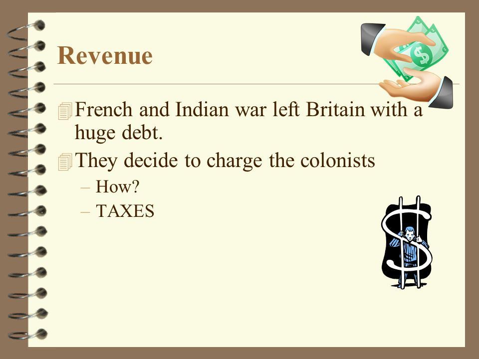 Revenue French and Indian war left Britain with a huge debt.