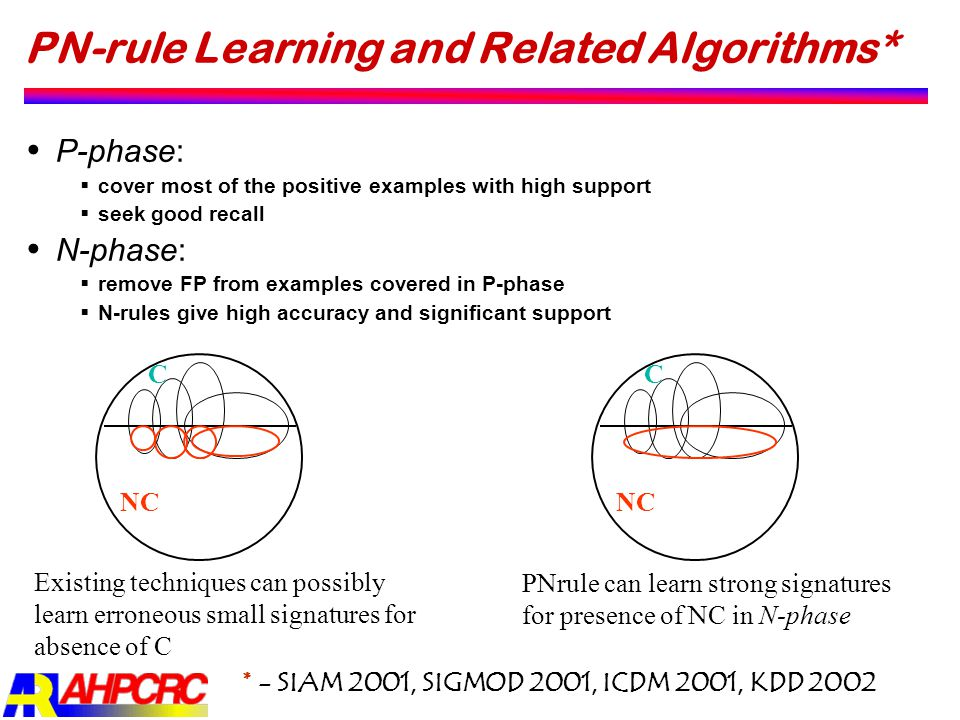 PN-rule Learning and Related Algorithms*