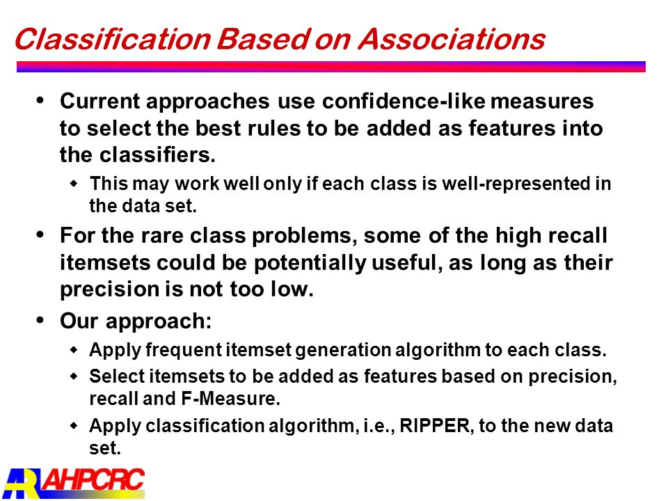 Classification Based on Associations