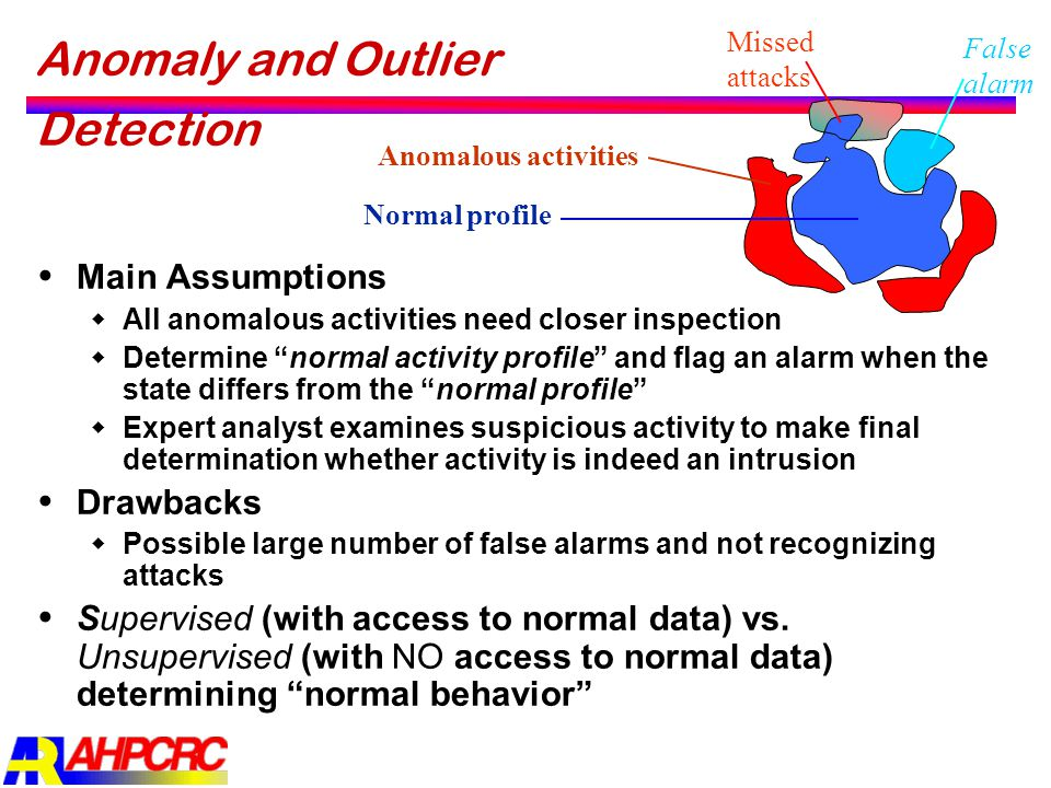 Anomaly and Outlier Detection