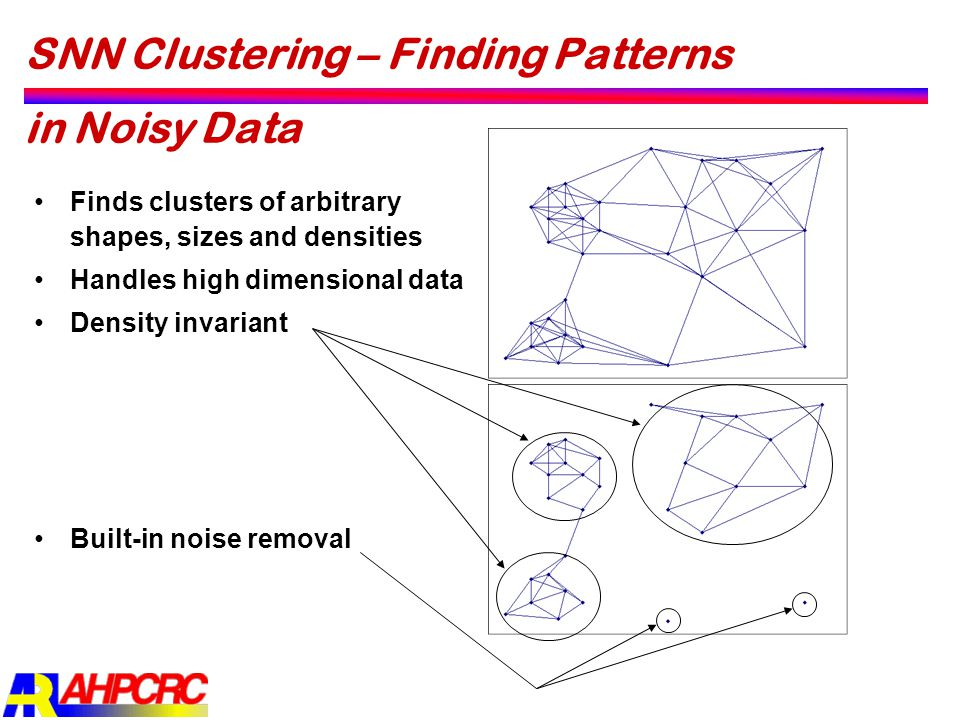 SNN Clustering – Finding Patterns in Noisy Data