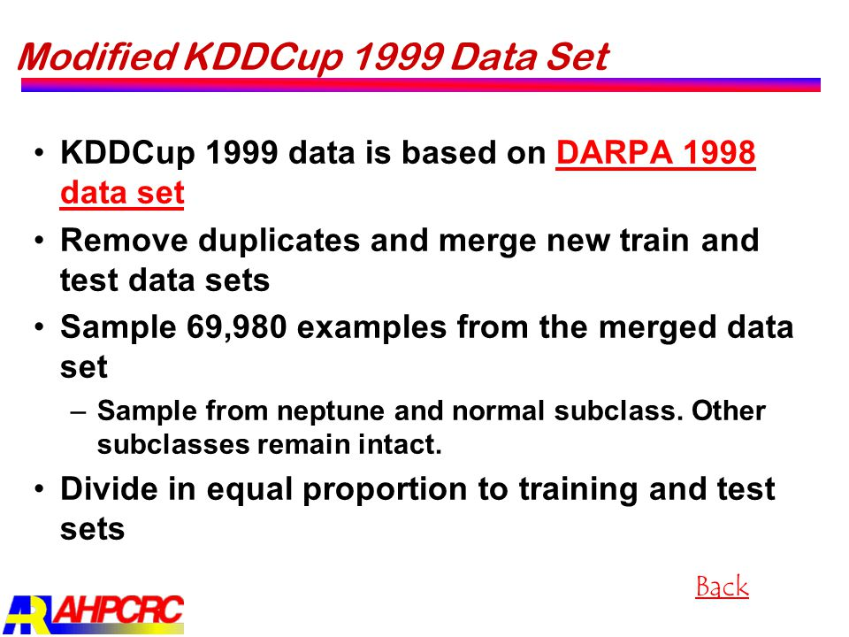 Modified KDDCup 1999 Data Set