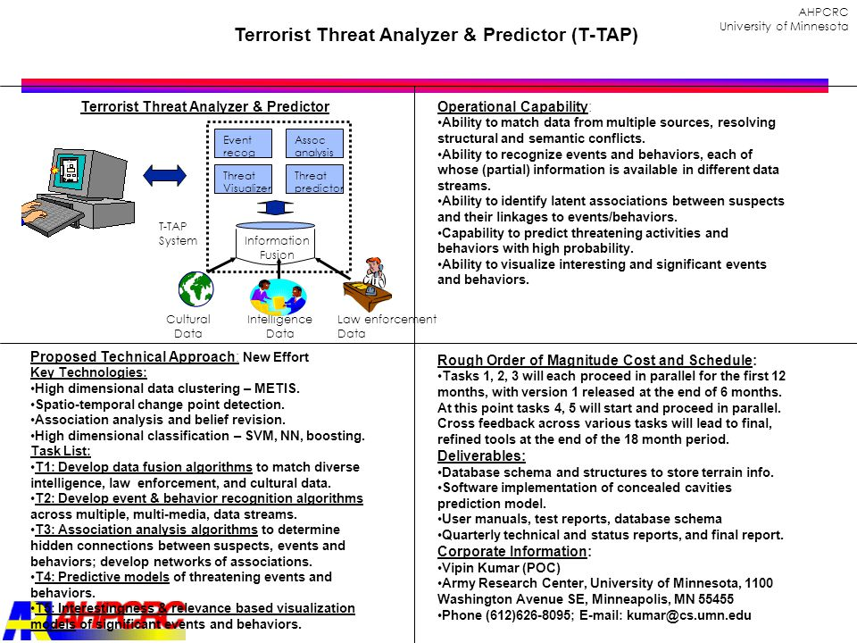 Terrorist Threat Analyzer & Predictor (T-TAP)