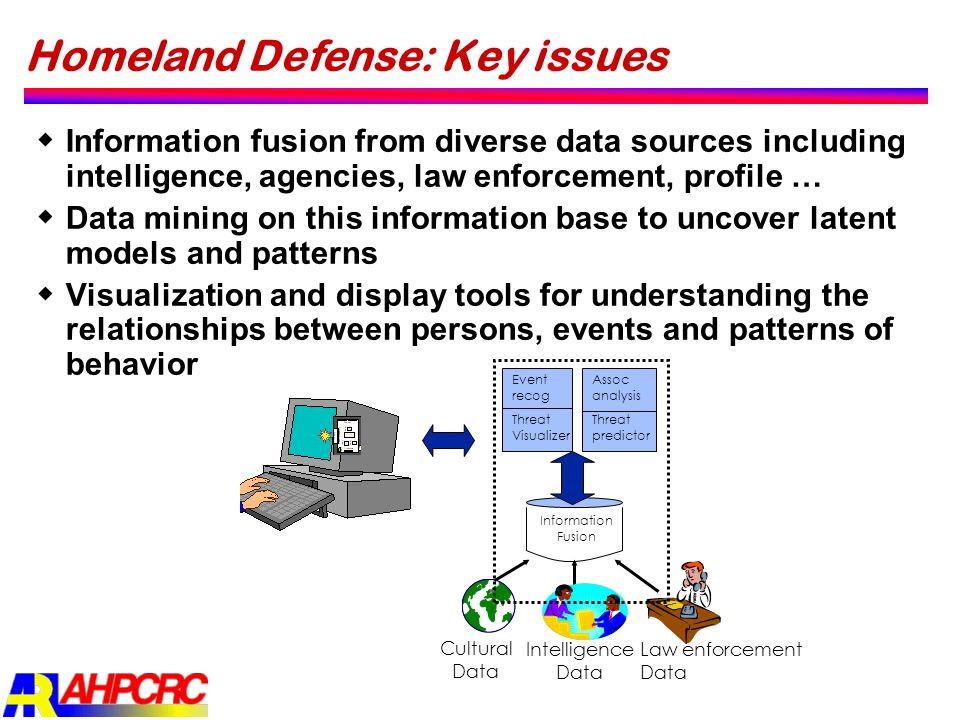 Homeland Defense: Key issues