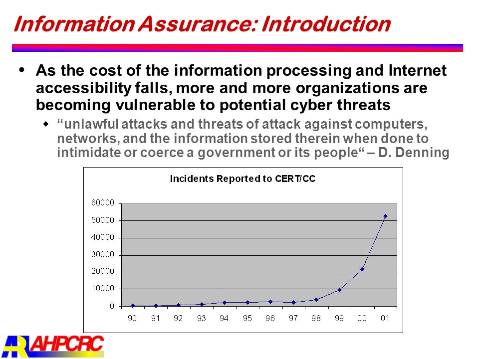 Information Assurance: Introduction