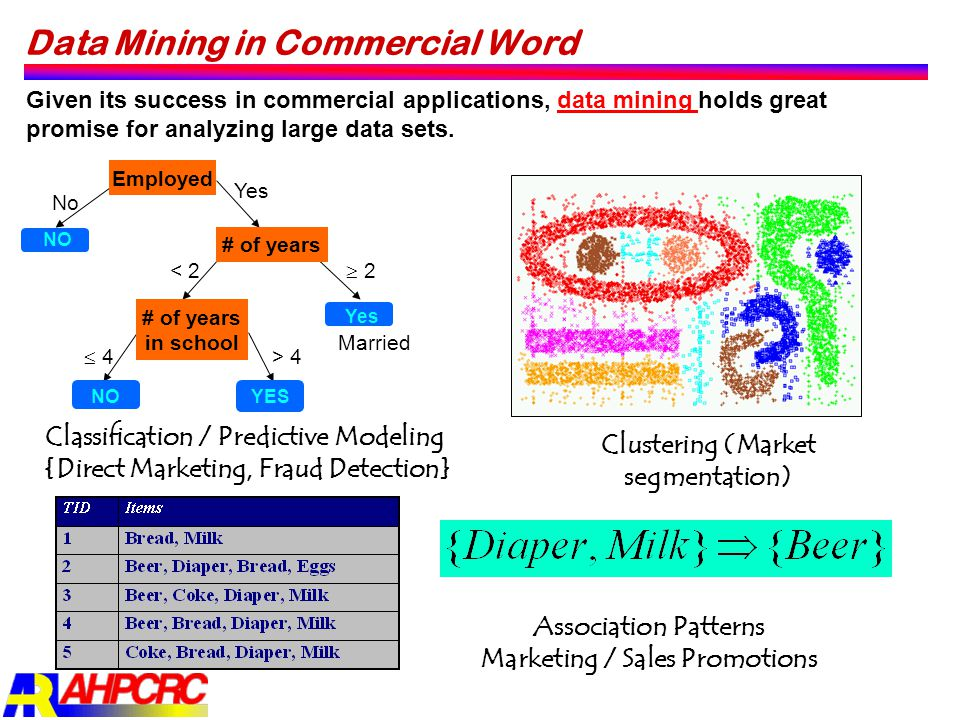 Data Mining in Commercial Word